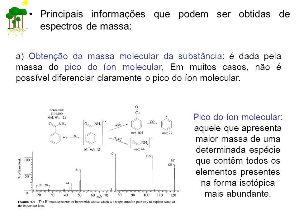 Principais informações que podem ser obtidas de espectros de massa: