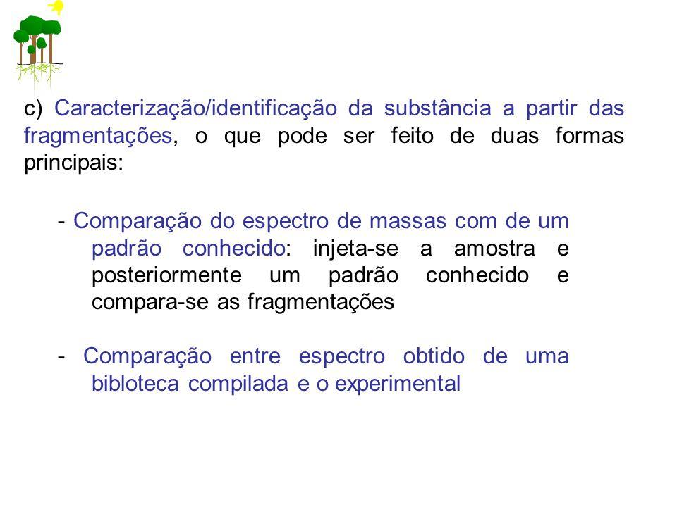 c) Caracterização/identificação da substância a partir das fragmentações, o que pode ser feito de duas formas principais: