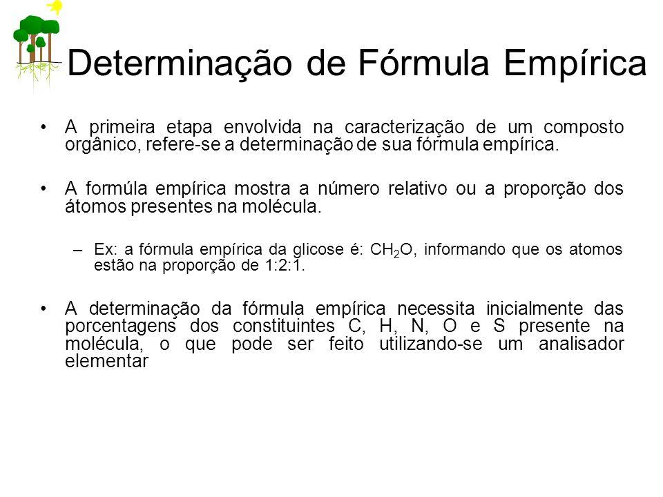 Determinação de Fórmula Empírica