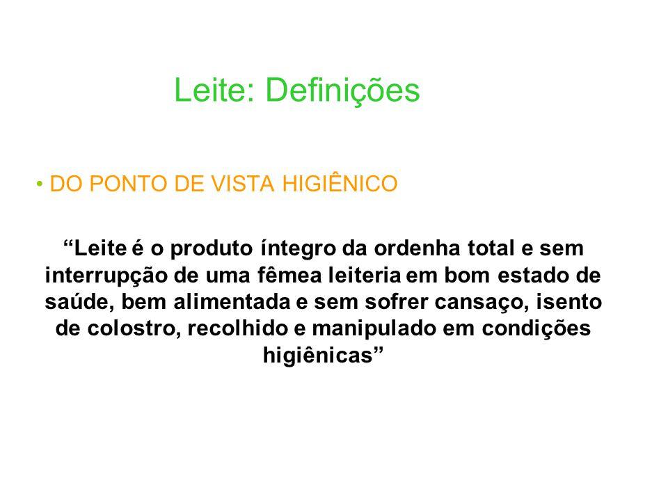 Leite: Definições DO PONTO DE VISTA HIGIÊNICO