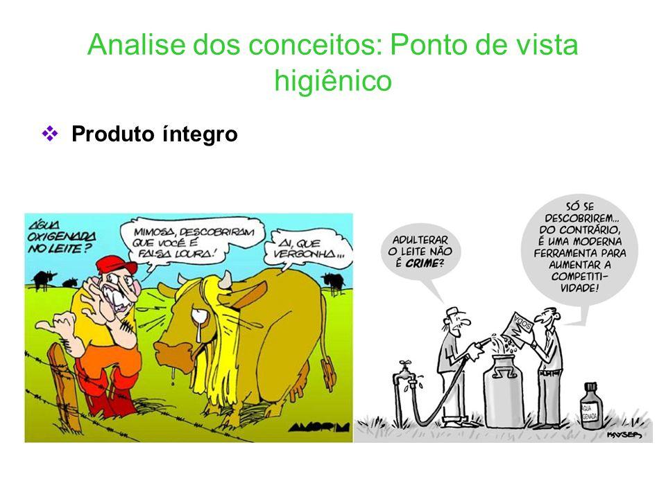 Analise dos conceitos: Ponto de vista higiênico