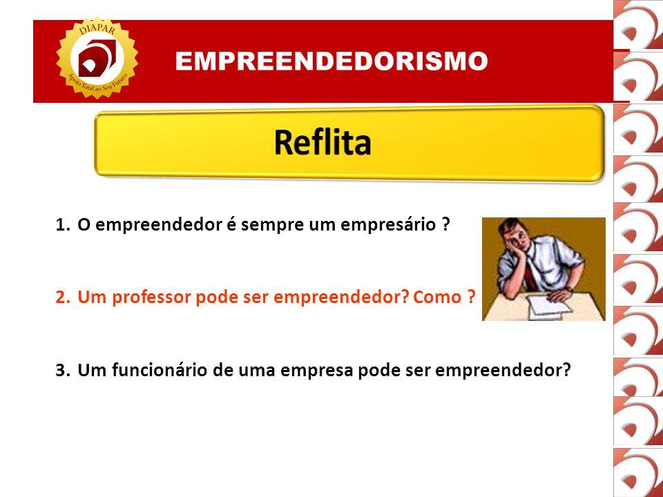 Reflita EMPREENDEDORISMO O empreendedor é sempre um empresário