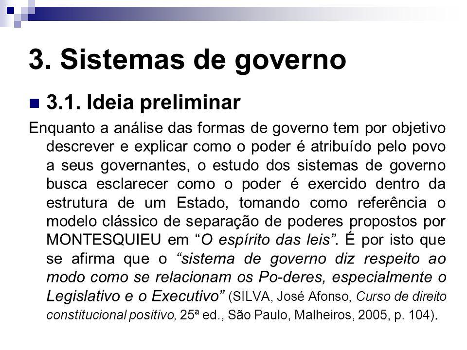 3. Sistemas de governo 3.1. Ideia preliminar
