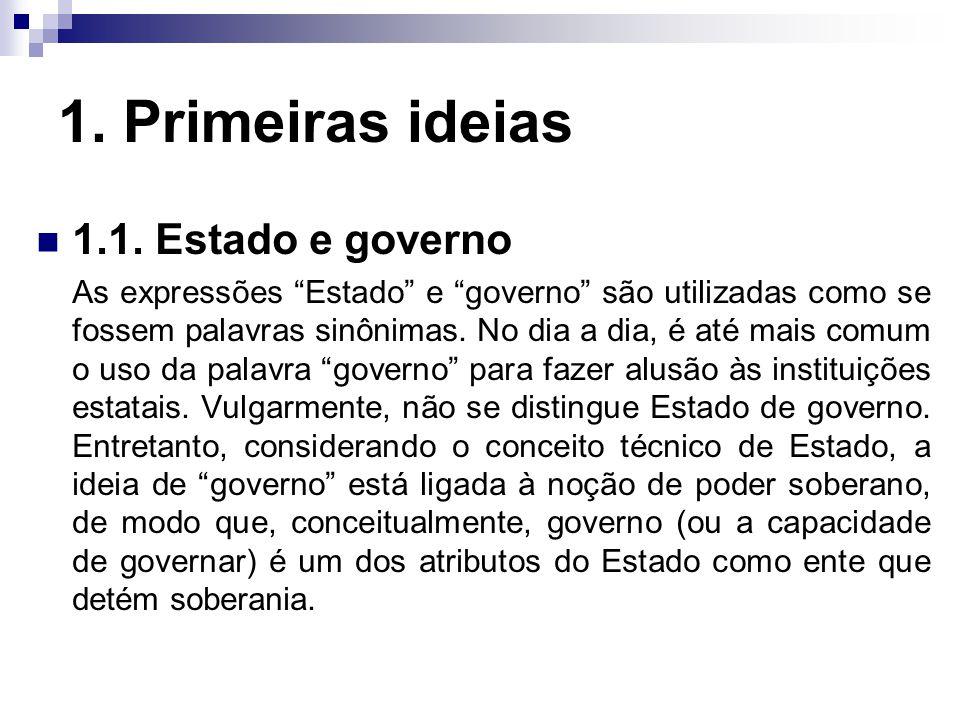 1. Primeiras ideias 1.1. Estado e governo
