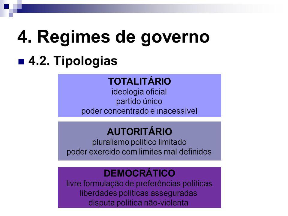4. Regimes de governo 4.2. Tipologias TOTALITÁRIO AUTORITÁRIO