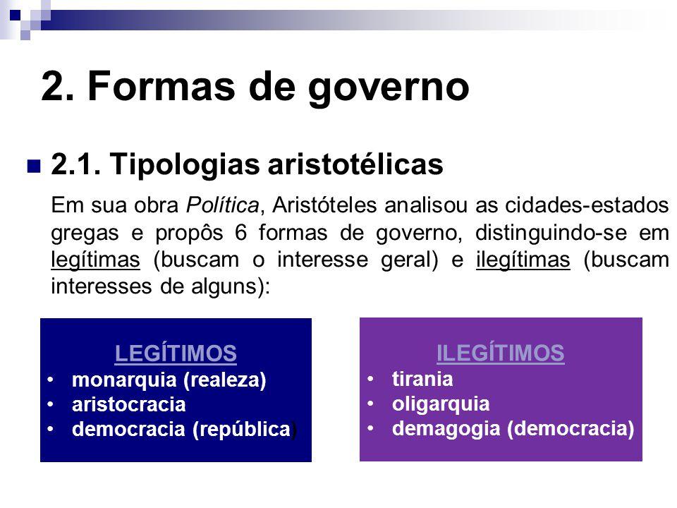 2. Formas de governo 2.1. Tipologias aristotélicas