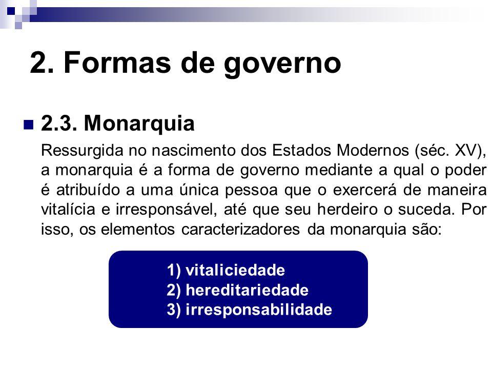 2. Formas de governo 2.3. Monarquia