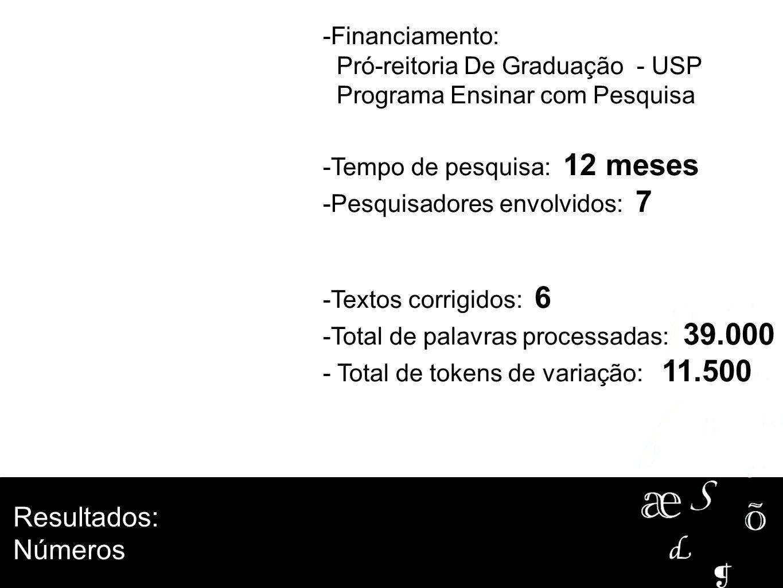 Resultados: Números Financiamento: Pró-reitoria De Graduação - USP