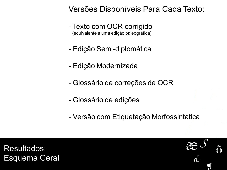 Versões Disponíveis Para Cada Texto: