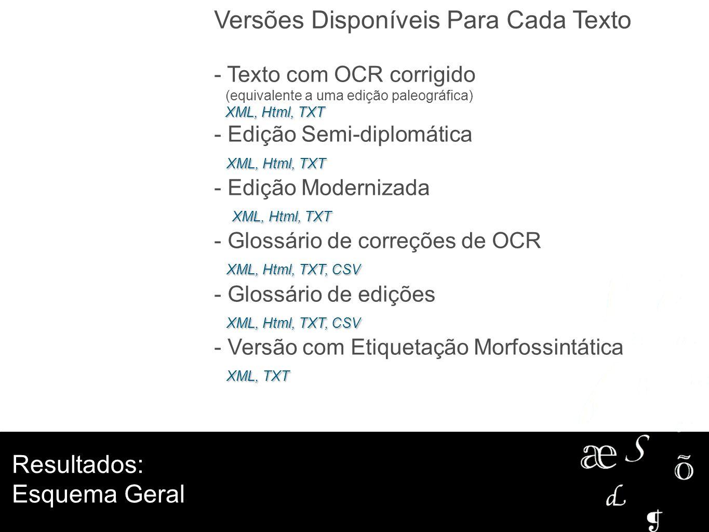 Versões Disponíveis Para Cada Texto