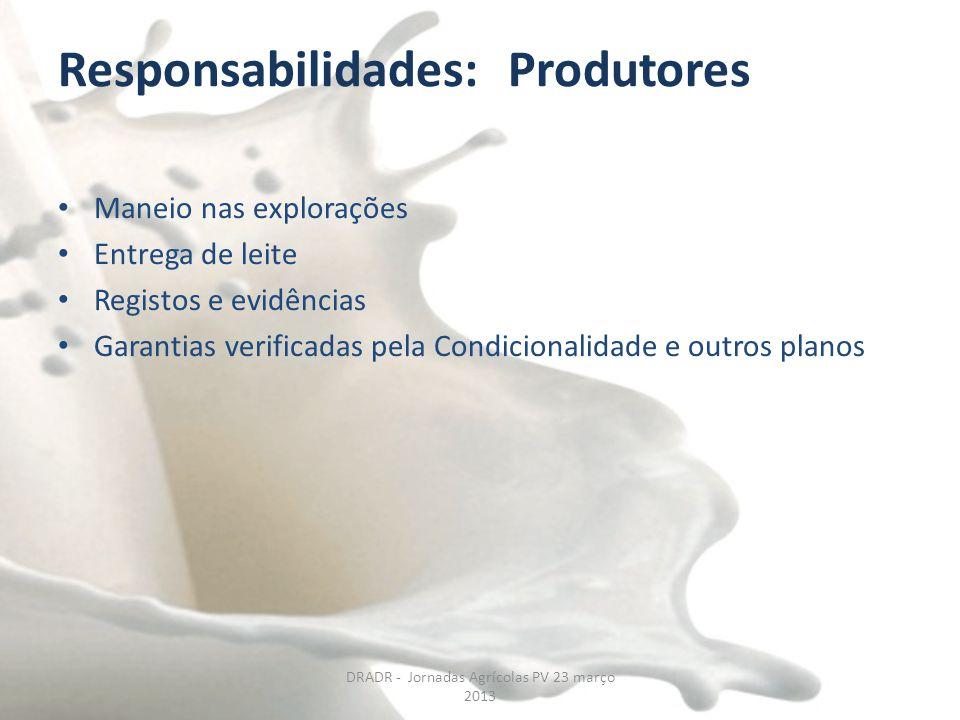 Responsabilidades: Produtores