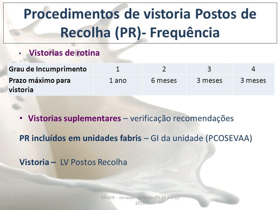 Procedimentos de vistoria Postos de Recolha (PR)- Frequência