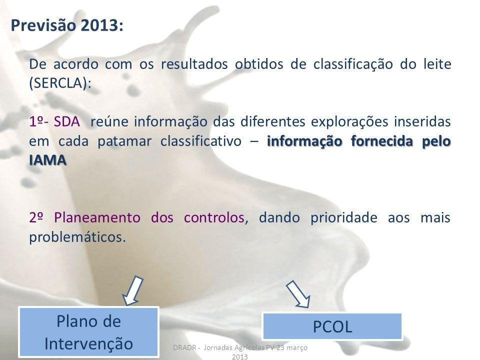 DRADR - Jornadas Agrícolas PV 23 março 2013