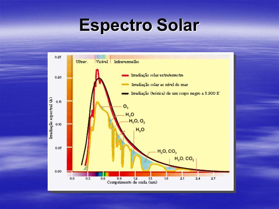 05/04/2017 Espectro Solar