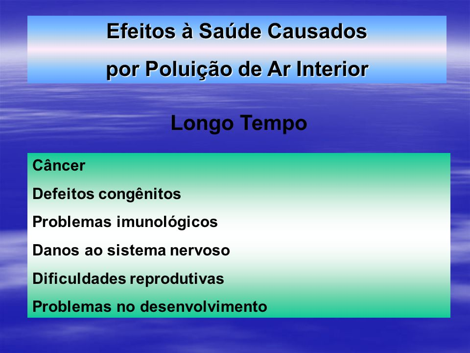 Efeitos à Saúde Causados por Poluição de Ar Interior