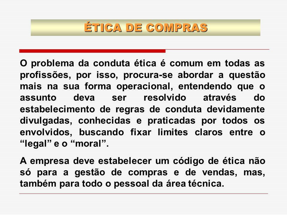 ÉTICA DE COMPRAS