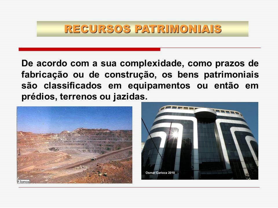 RECURSOS PATRIMONIAIS