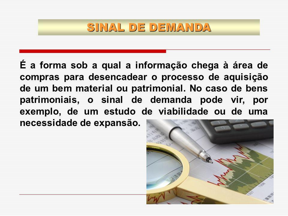 SINAL DE DEMANDA