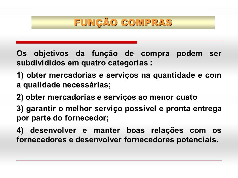 FUNÇÃO COMPRAS Os objetivos da função de compra podem ser subdivididos em quatro categorias :