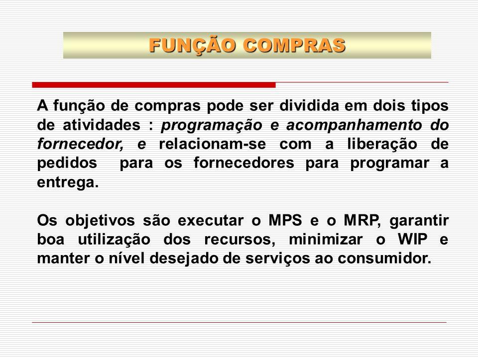 FUNÇÃO COMPRAS