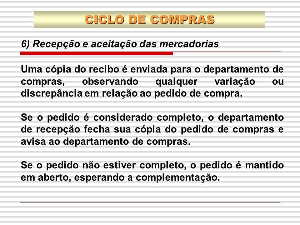 CICLO DE COMPRAS 6) Recepção e aceitação das mercadorias