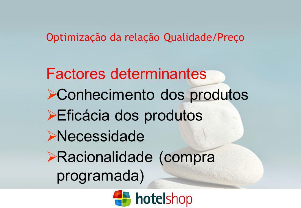 Optimização da relação Qualidade/Preço