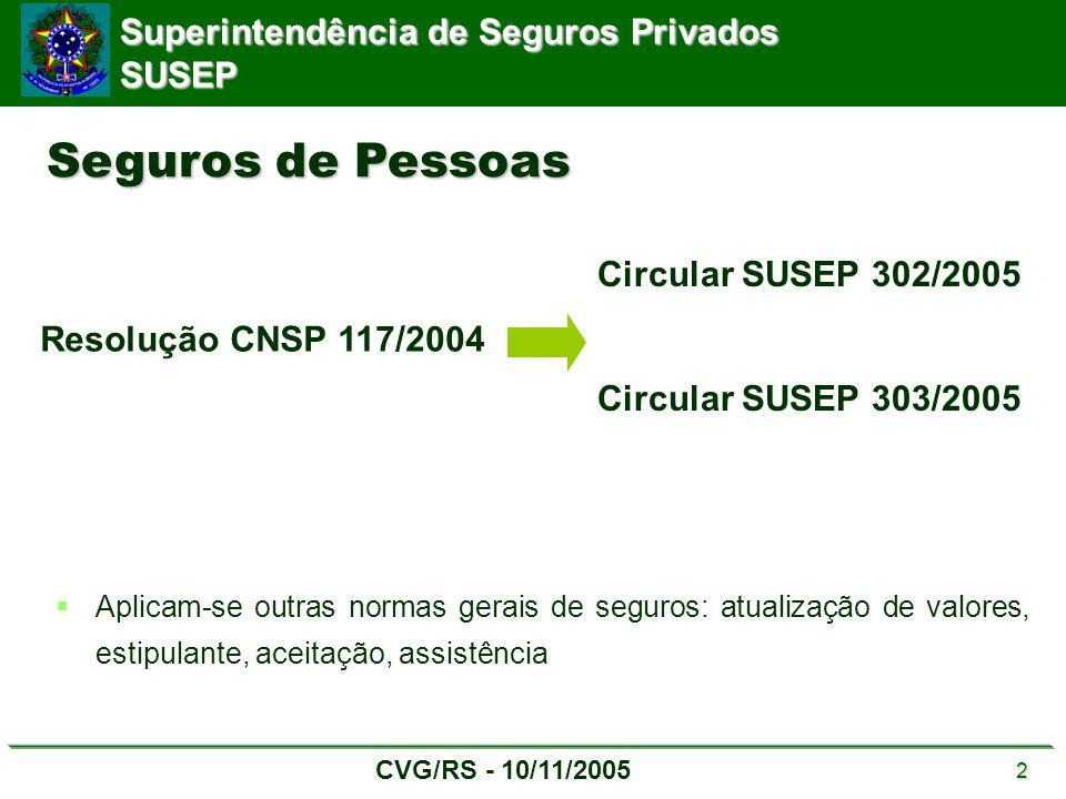 Seguros de Pessoas Circular SUSEP 302/2005 Resolução CNSP 117/2004
