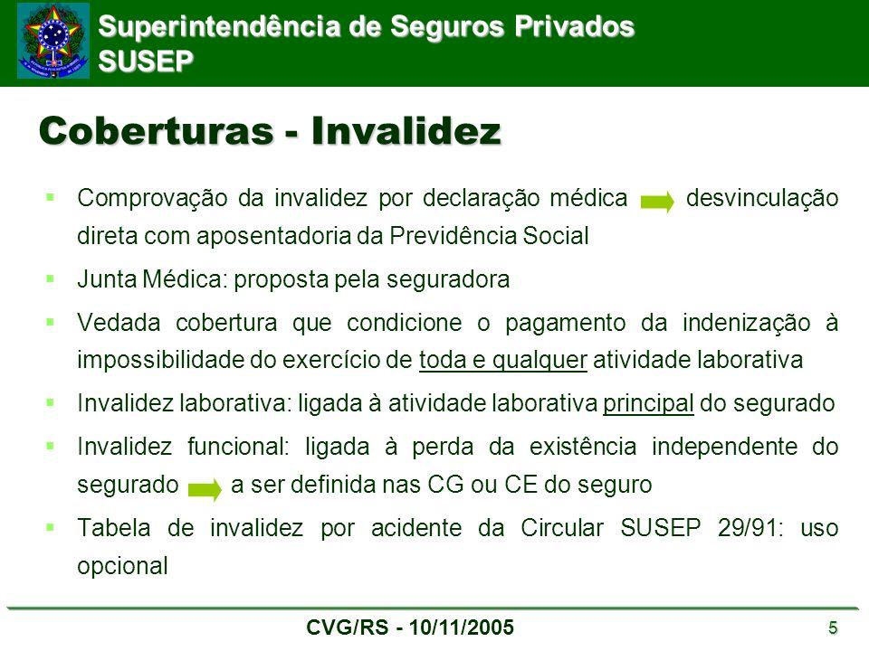 Coberturas - Invalidez