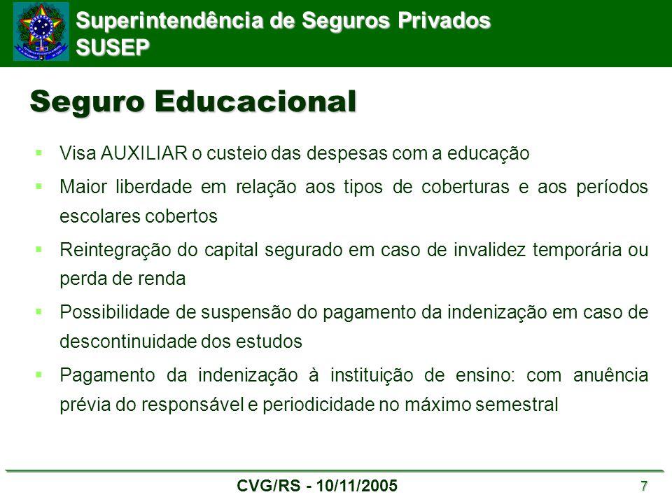 Seguro Educacional Visa AUXILIAR o custeio das despesas com a educação