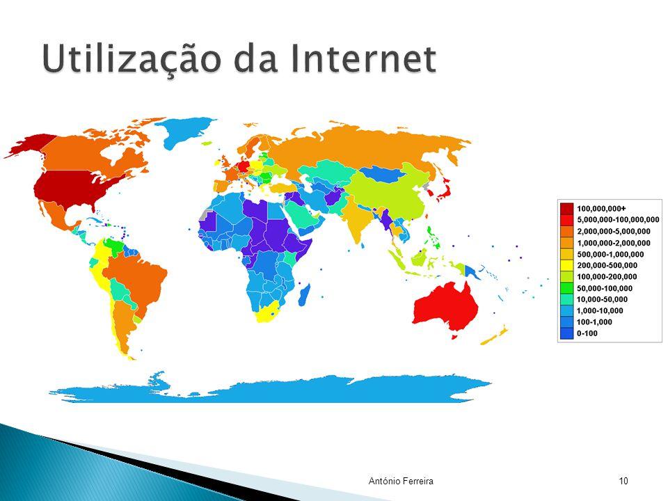 Utilização da Internet