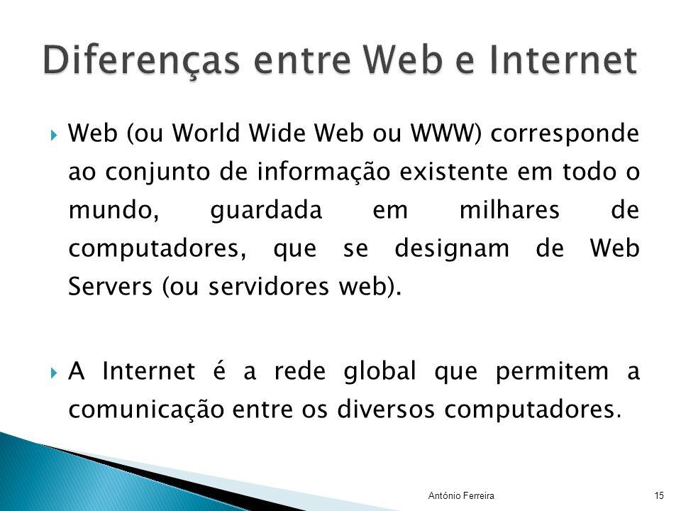 Diferenças entre Web e Internet
