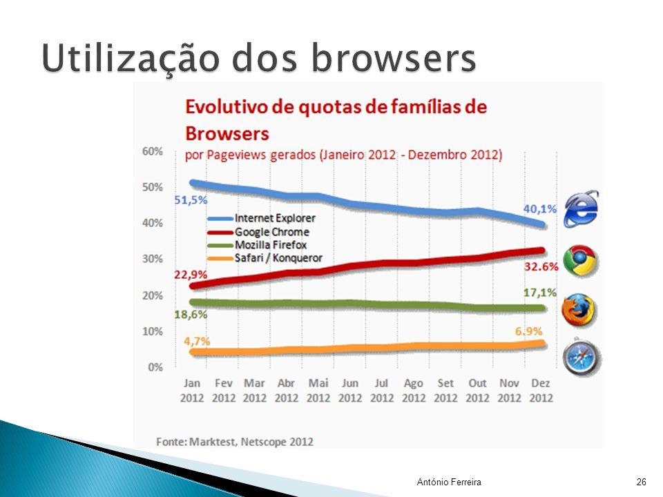 Utilização dos browsers