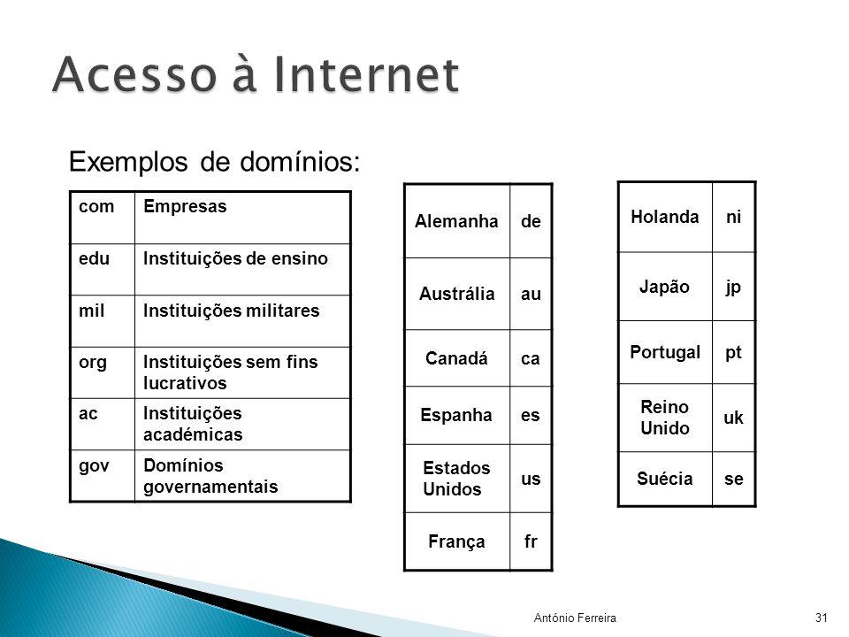 Acesso à Internet Exemplos de domínios: Alemanha de Austrália au