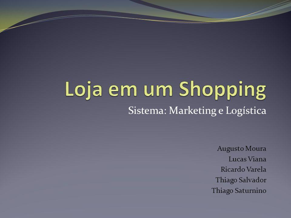 Loja em um Shopping Sistema: Marketing e Logística Augusto Moura