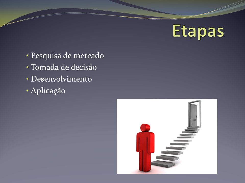 Pesquisa de mercado Tomada de decisão Desenvolvimento Aplicação