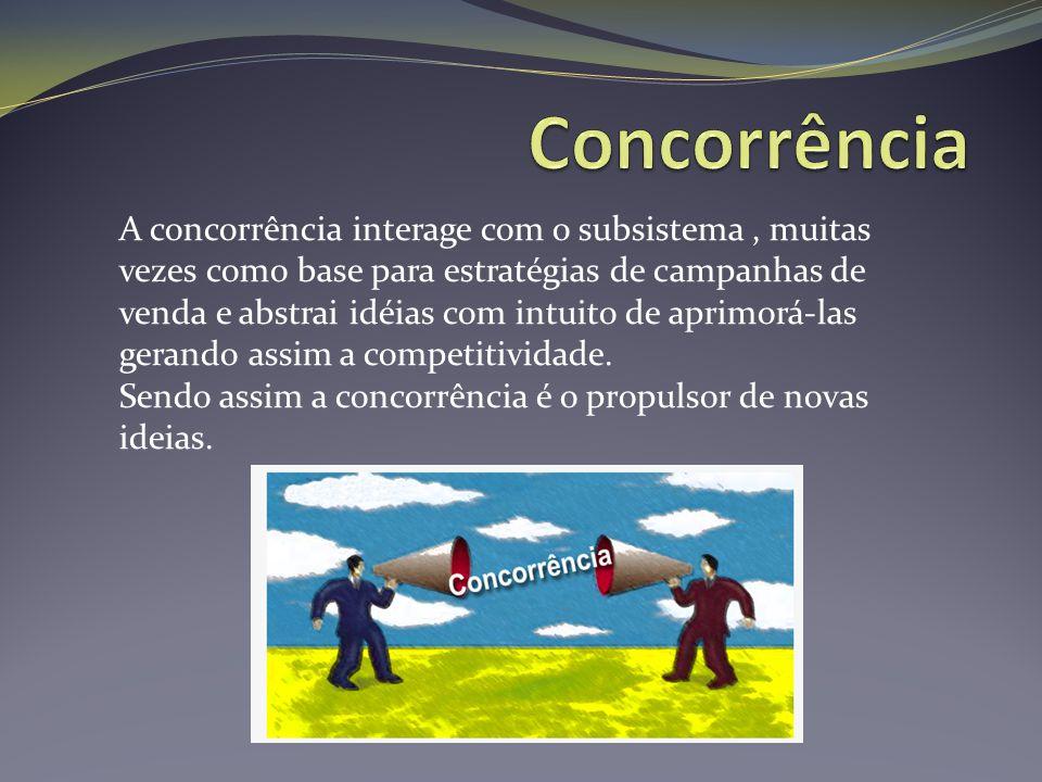 Concorrência