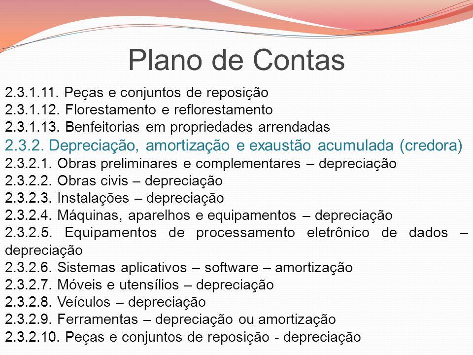 Plano de Contas 2.3.1.11. Peças e conjuntos de reposição. 2.3.1.12. Florestamento e reflorestamento.
