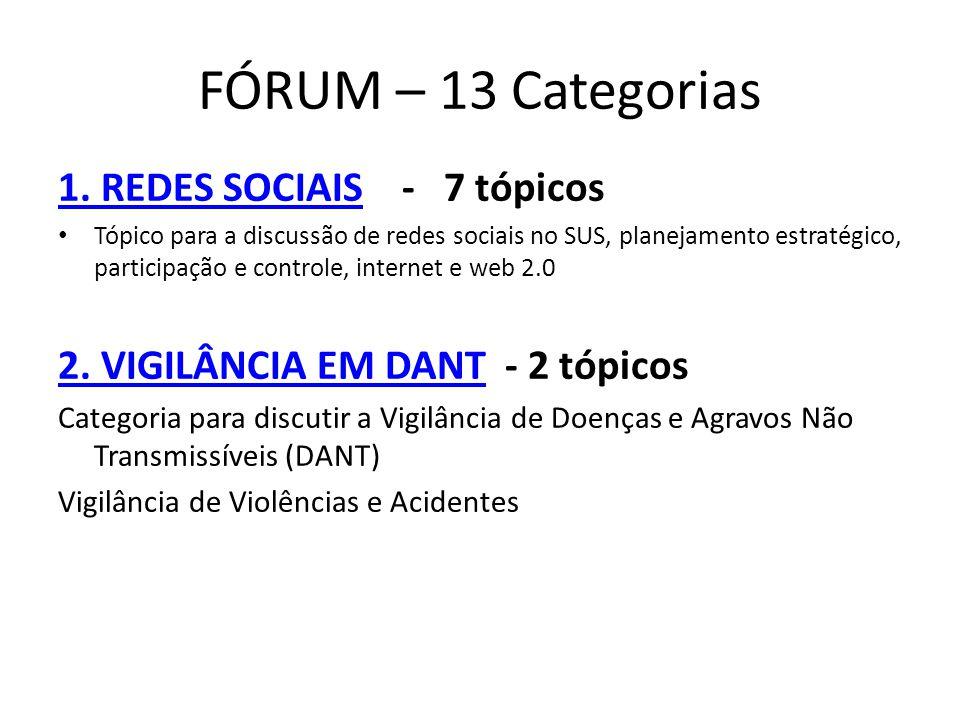 FÓRUM – 13 Categorias 1. REDES SOCIAIS - 7 tópicos