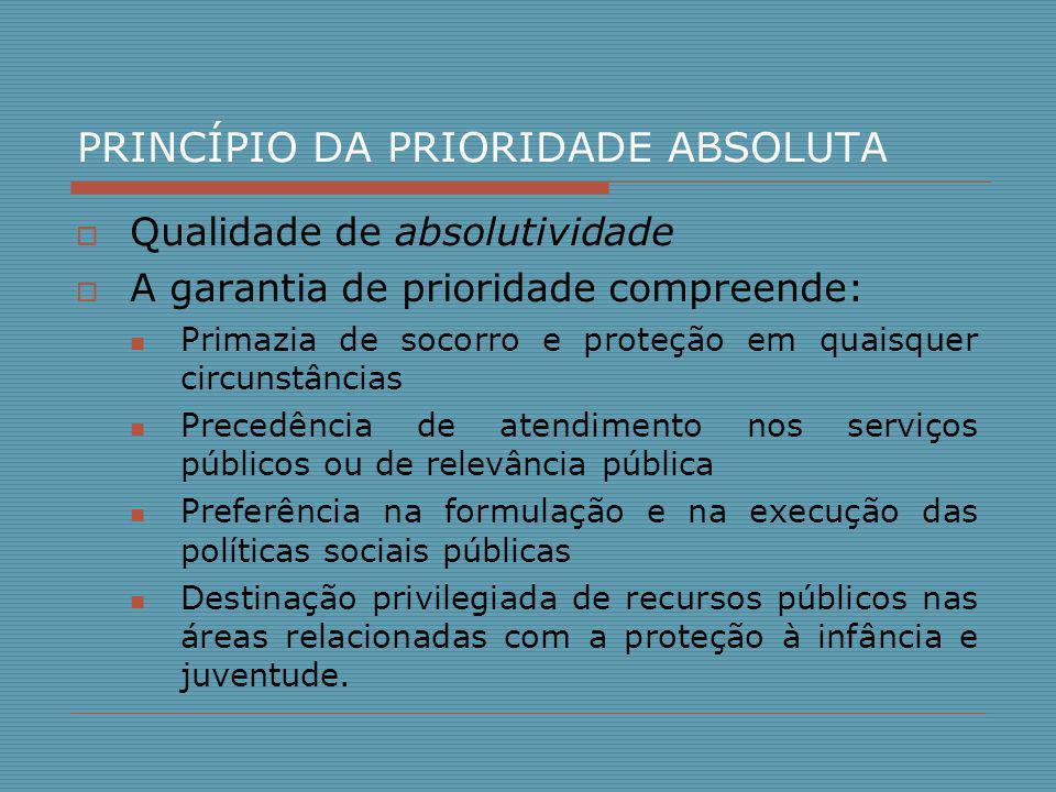 PRINCÍPIO DA PRIORIDADE ABSOLUTA