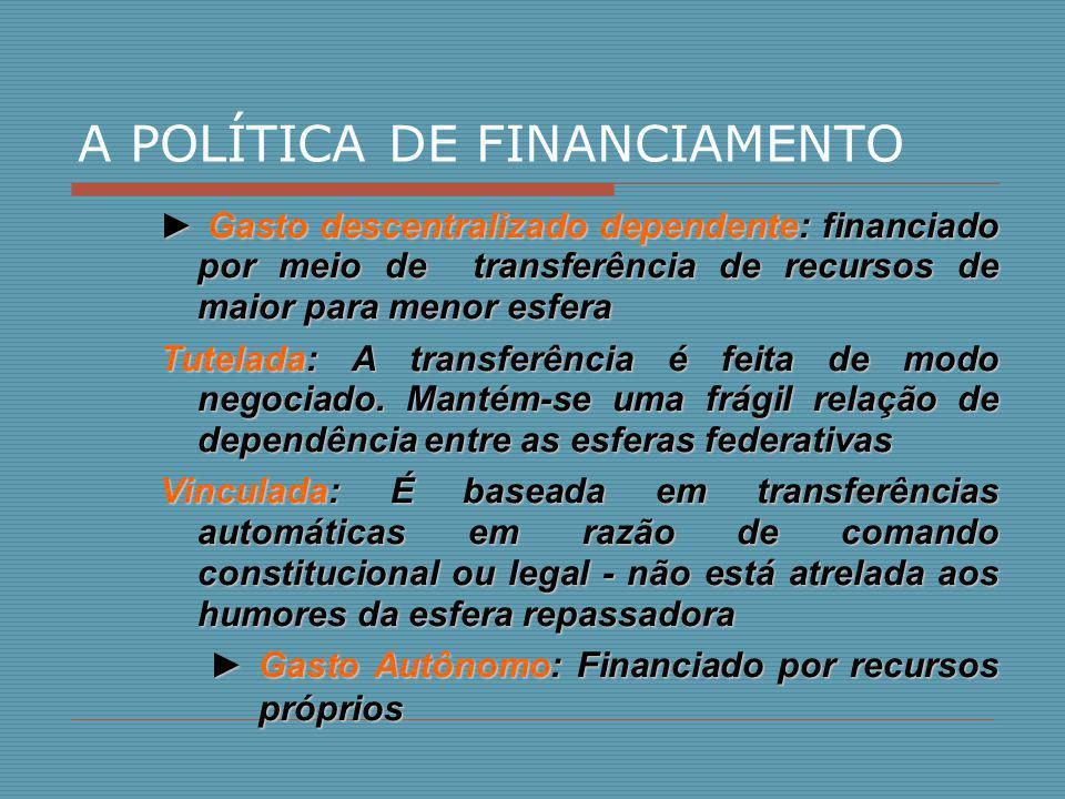 A POLÍTICA DE FINANCIAMENTO