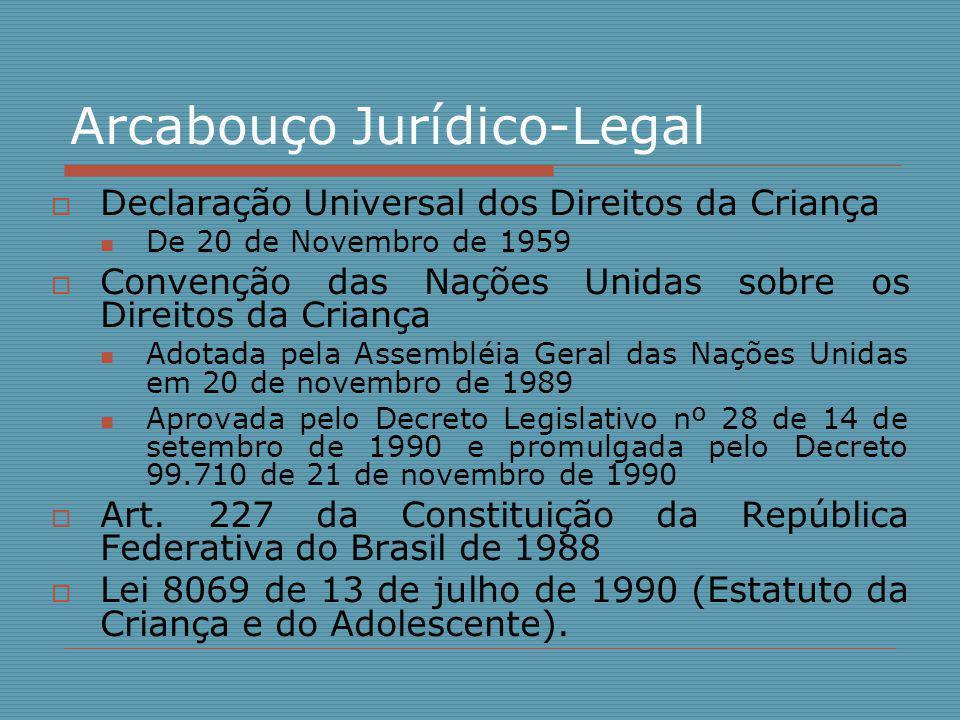 Arcabouço Jurídico-Legal