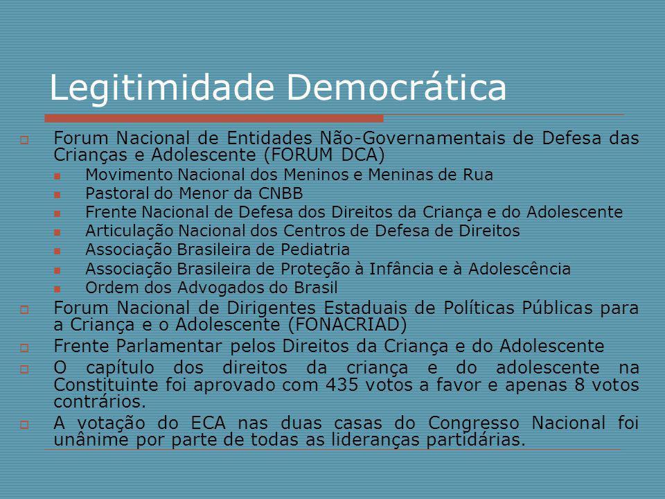 Legitimidade Democrática