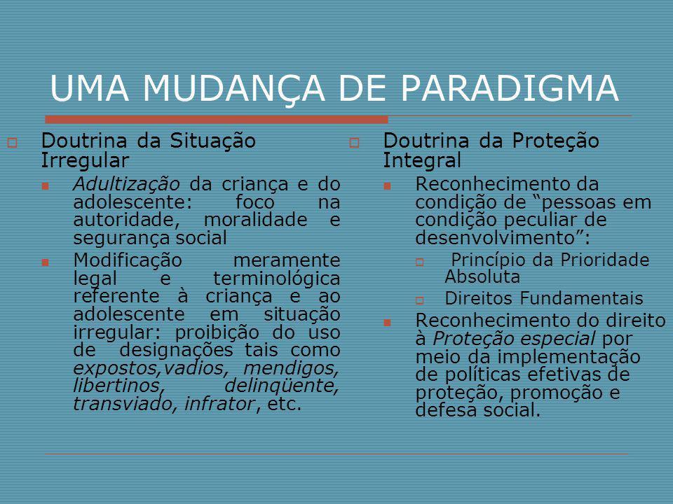 UMA MUDANÇA DE PARADIGMA