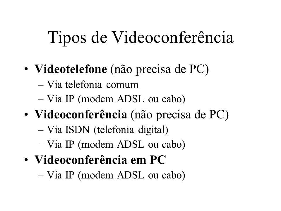 Tipos de Videoconferência