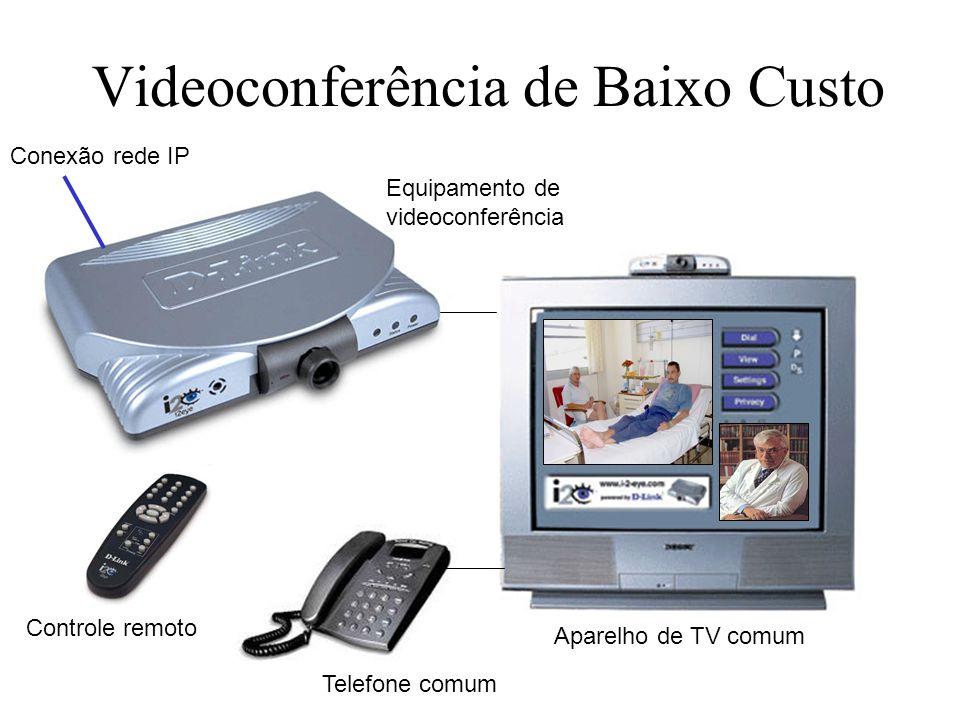 Videoconferência de Baixo Custo
