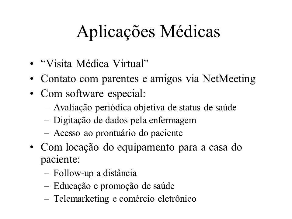 Aplicações Médicas Visita Médica Virtual