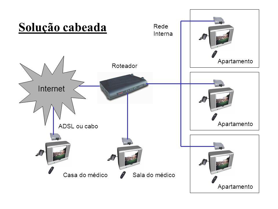 Solução cabeada Internet Apartamento Rede Interna Casa do médico