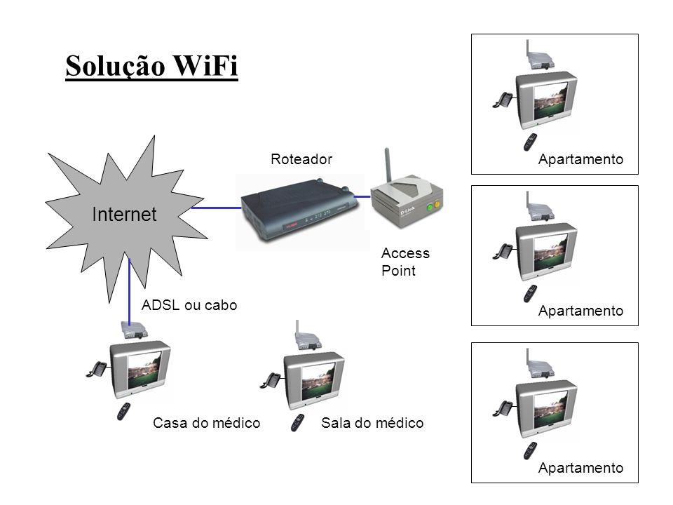 Solução WiFi Internet Apartamento Casa do médico ADSL ou cabo Roteador
