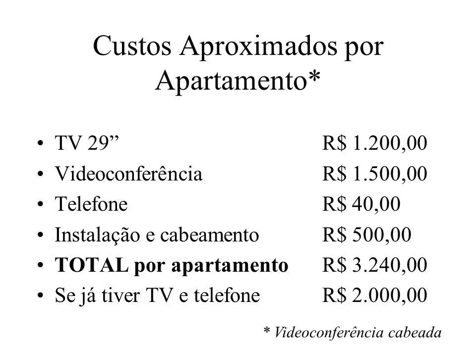 Custos Aproximados por Apartamento*