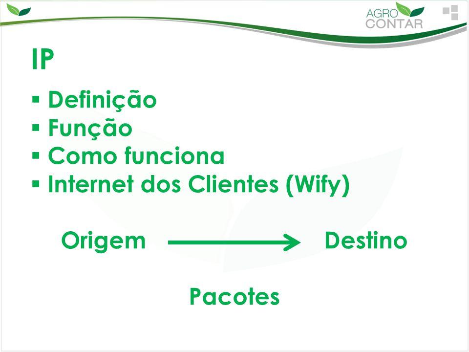 IP Definição Função Como funciona Internet dos Clientes (Wify)